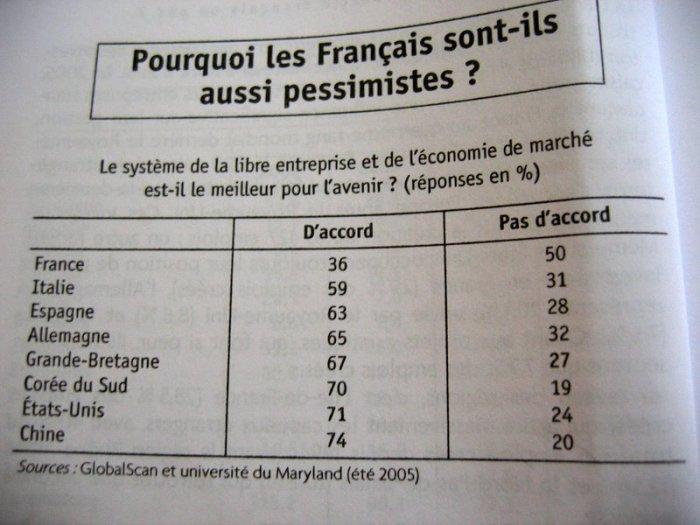 francaispessimistes